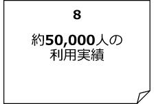 約50,000人の利用実績