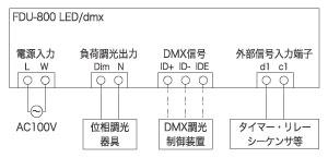 fdu800led-dmx-02
