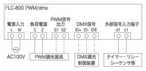 fdu800pwm-dmx-02