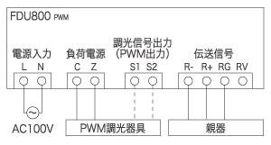 figure-fdu800pwm-02