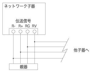 figure-fwi-02